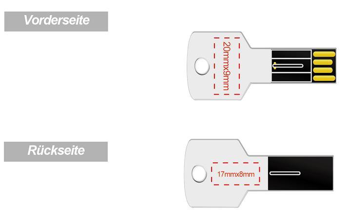 Ausgefallener-USB-Stick-Design